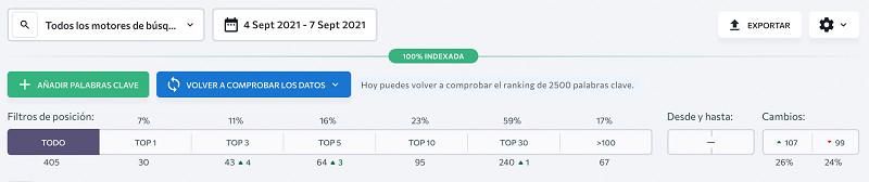 SE-Ranking-agencia-marketing-digital-zaragoza-6