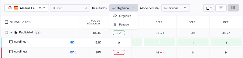 SE-Ranking-agencia-marketing-digital-zaragoza-9